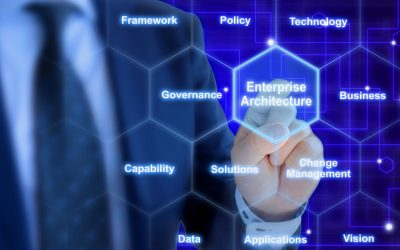 Enterprise Architecture: After the Executive Buy Off