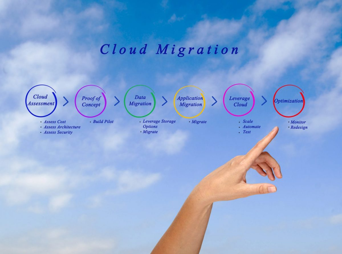 The Atlassian Cloud: To Migrate or not to Migrate?